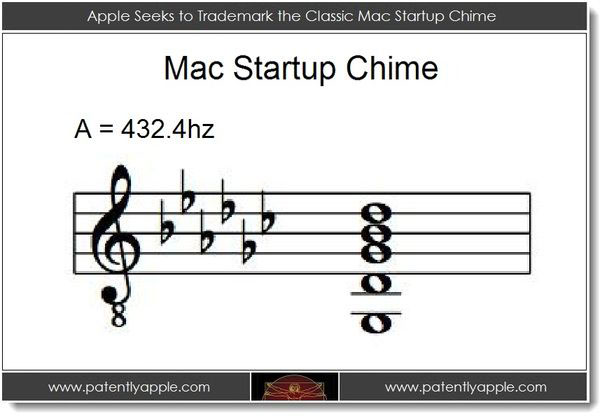 Mac Start Up Chime